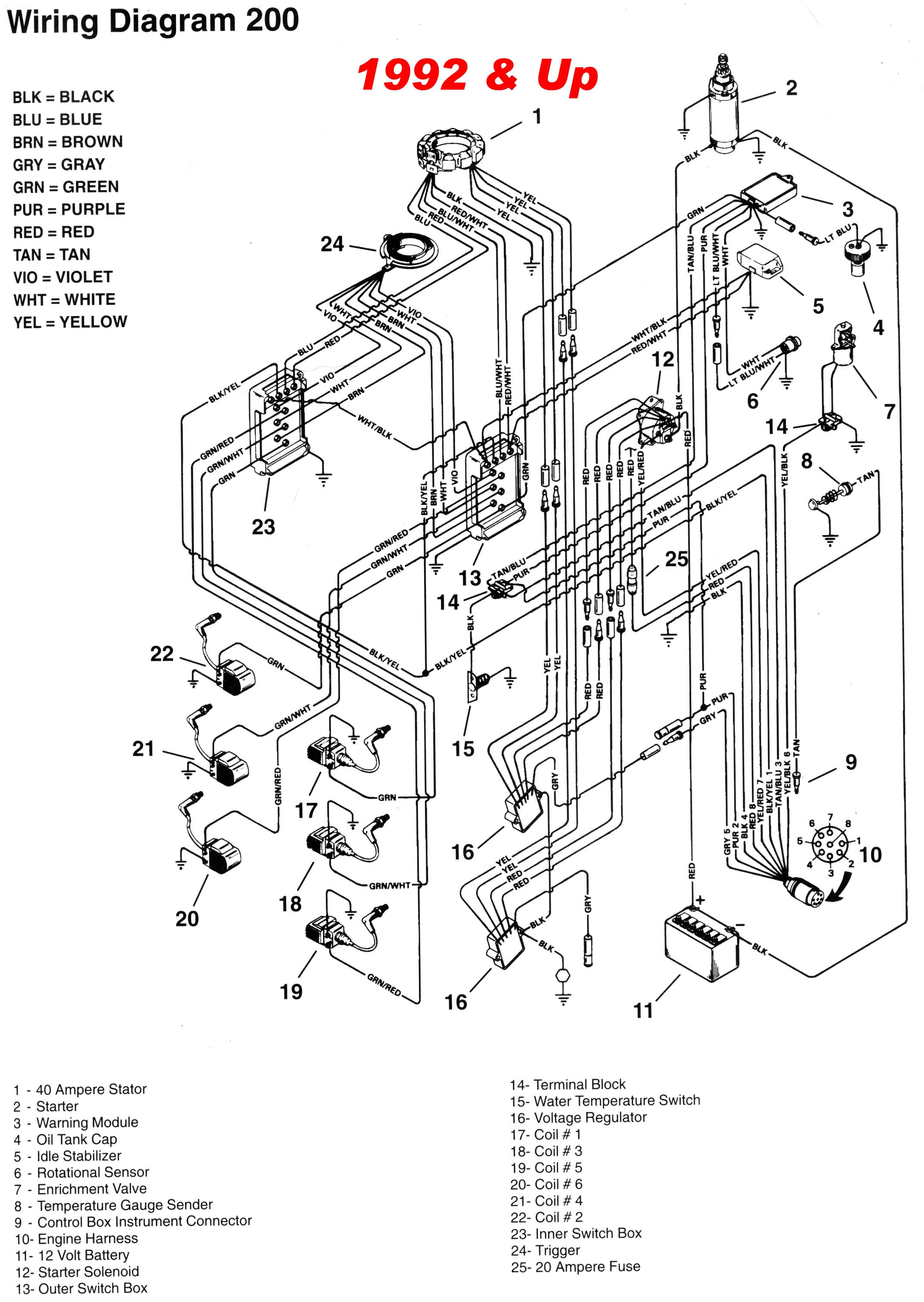 mercury_92up_200_wiring wiring diagram for 1998 mercury outboard 150 readingrat net Yamaha Outboard Logo at readyjetset.co