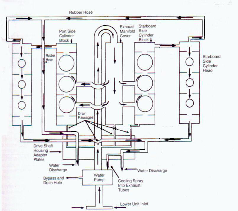 wiring diagram for mercury outboard motor the wiring diagram mercury 150 wiring diagram nilza wiring diagram